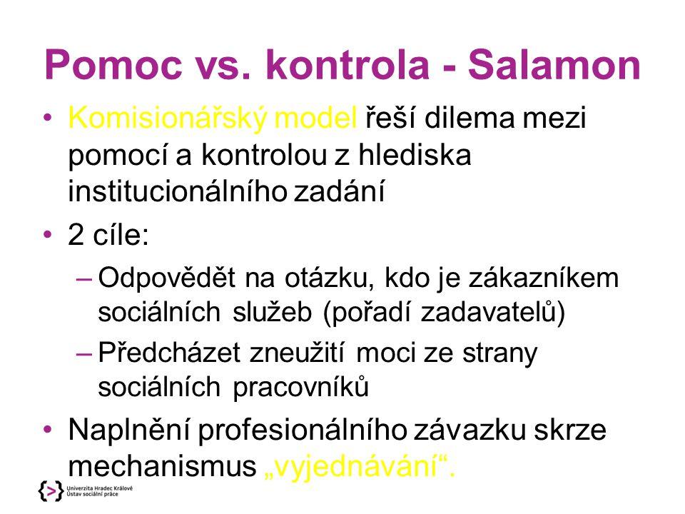 Pomoc vs. kontrola - Salamon