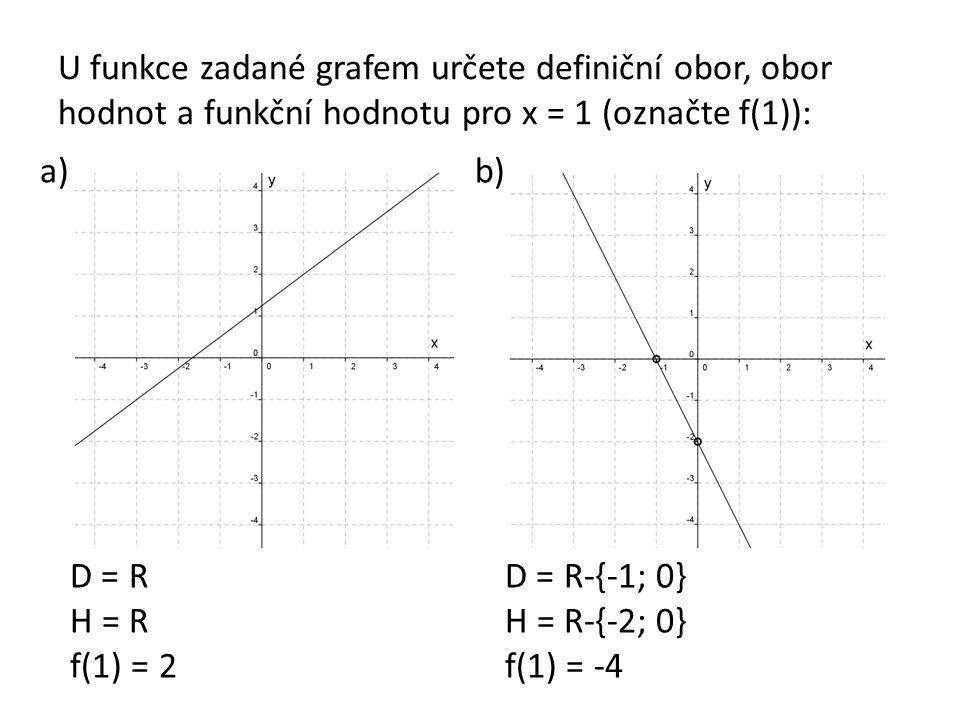 U funkce zadané grafem určete definiční obor, obor hodnot a funkční hodnotu pro x = 1 (označte f(1)):