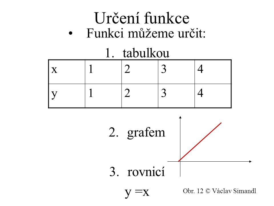 Určení funkce Funkci můžeme určit: tabulkou grafem rovnicí y =x x 1 2