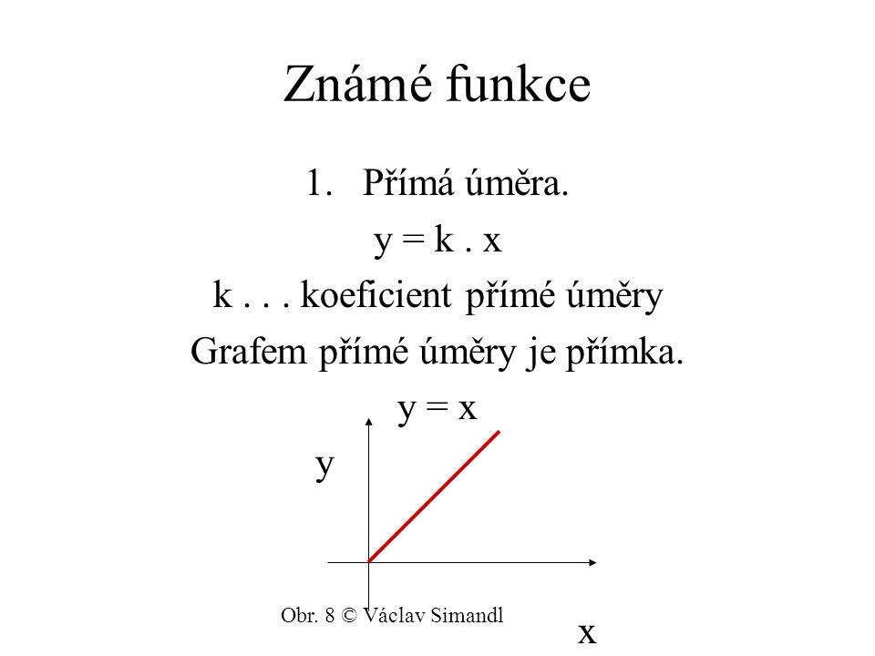 Známé funkce Přímá úměra. y = k . x k . . . koeficient přímé úměry