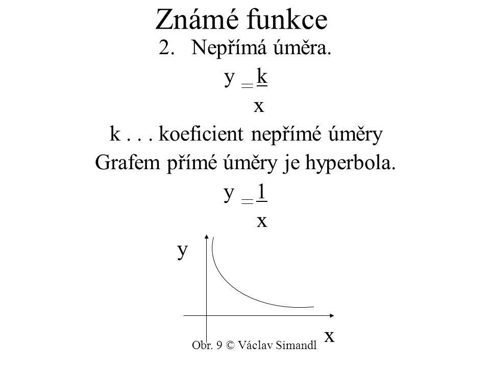 Známé funkce 2. Nepřímá úměra. y k x k . . . koeficient nepřímé úměry