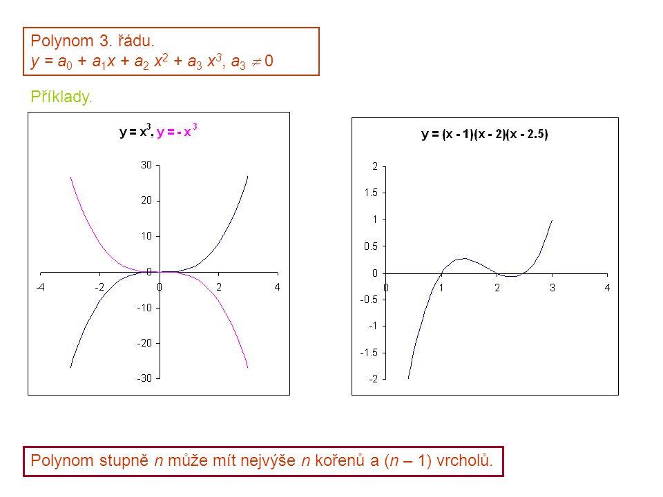 Polynom 3. řádu. y = a0 + a1x + a2 x2 + a3 x3, a3  0.