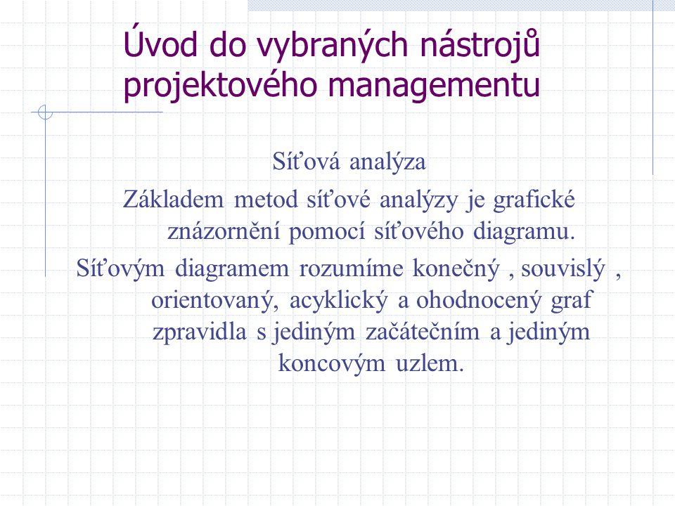 Úvod do vybraných nástrojů projektového managementu