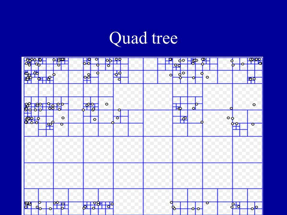 Quad tree