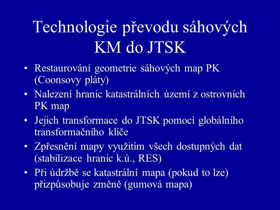 Technologie převodu sáhových KM do JTSK
