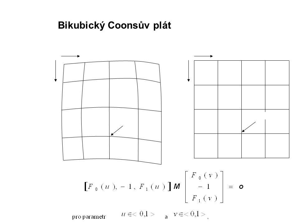 Bikubický Coonsův plát