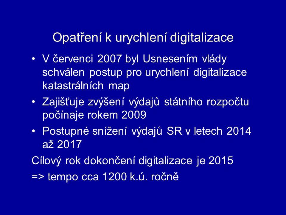 Opatření k urychlení digitalizace