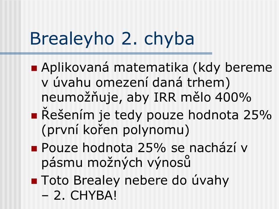 Brealeyho 2. chyba Aplikovaná matematika (kdy bereme v úvahu omezení daná trhem) neumožňuje, aby IRR mělo 400%