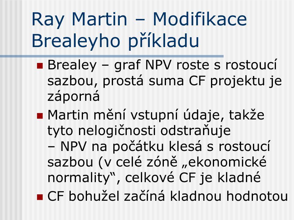Ray Martin – Modifikace Brealeyho příkladu
