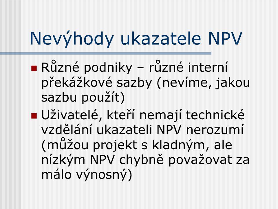 Nevýhody ukazatele NPV