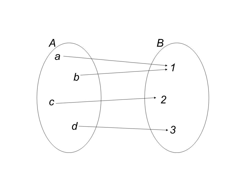 A B a b c d 2 3 1