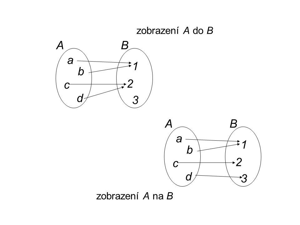 zobrazení A do B A B a b c d 2 3 1 A B a b c d 2 3 1 zobrazení A na B