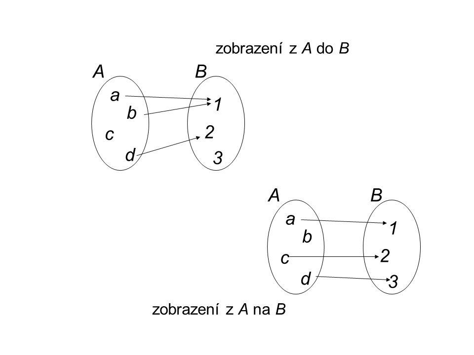 A B a b c d 2 3 1 A B a b c d 2 3 1 zobrazení z A do B
