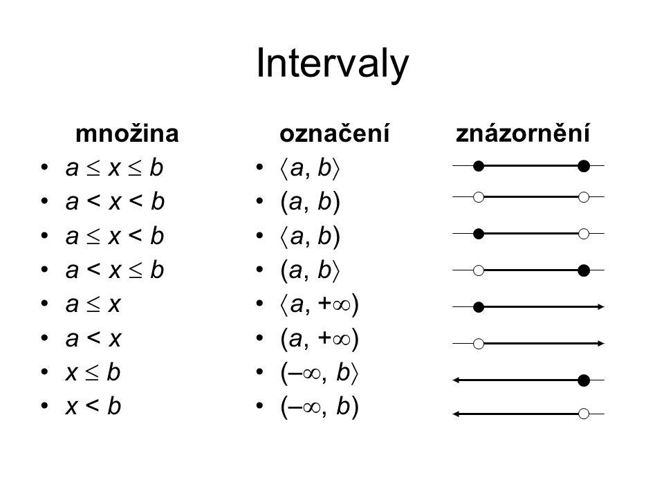 Intervaly množina a  x  b a < x < b a  x < b a < x  b