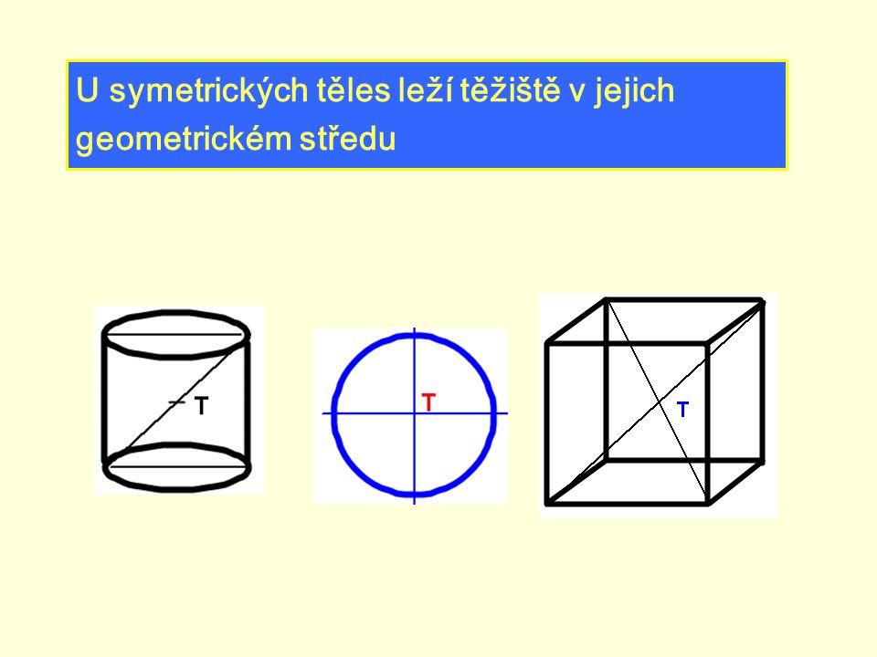 U symetrických těles leží těžiště v jejich geometrickém středu