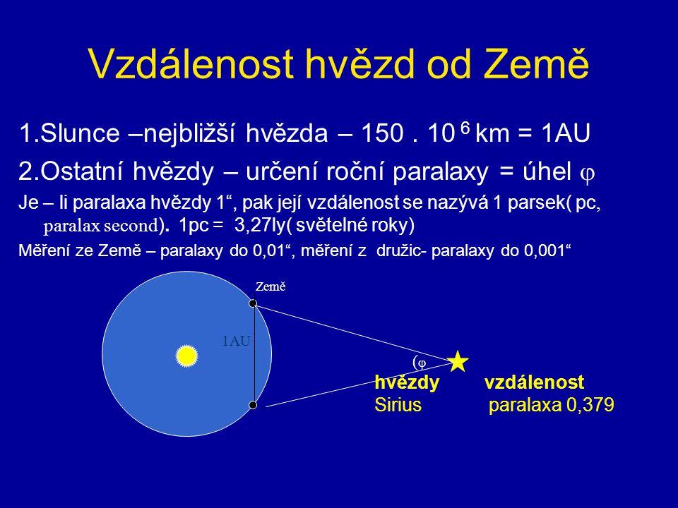 Vzdálenost hvězd od Země