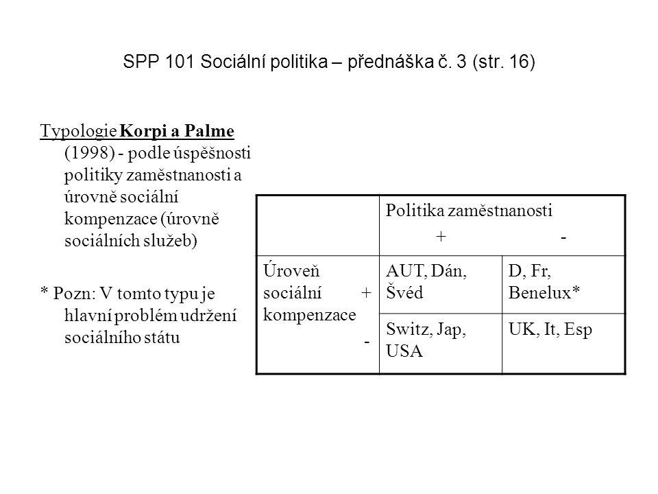 SPP 101 Sociální politika – přednáška č. 3 (str. 16)
