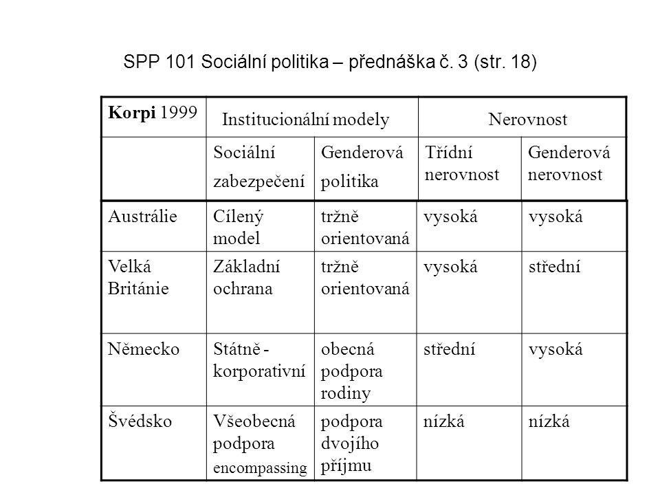 SPP 101 Sociální politika – přednáška č. 3 (str. 18)