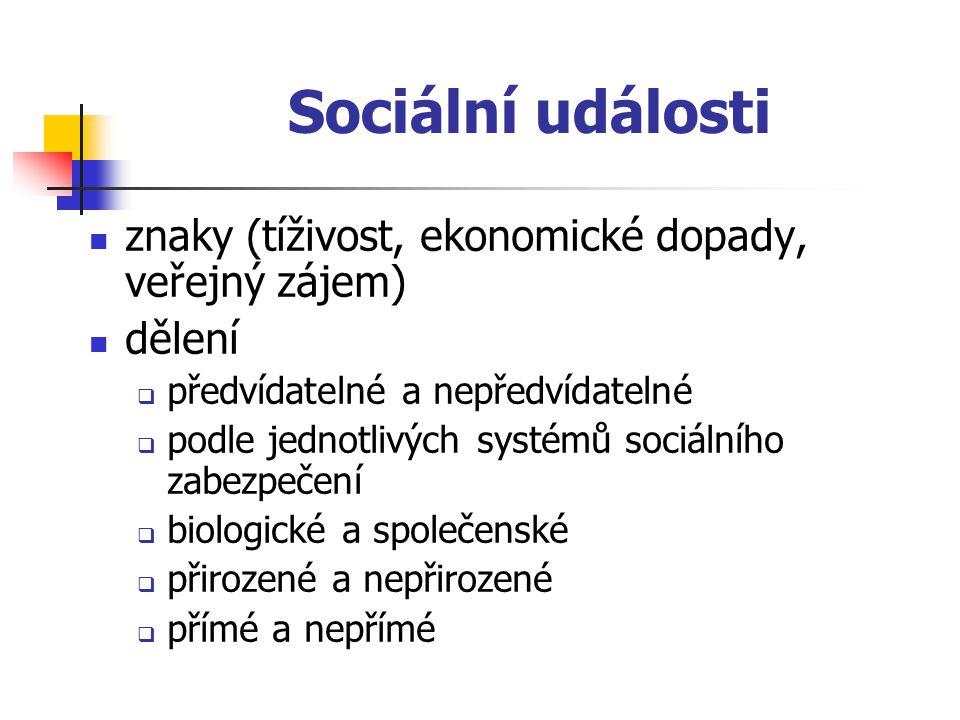 Sociální události znaky (tíživost, ekonomické dopady, veřejný zájem)