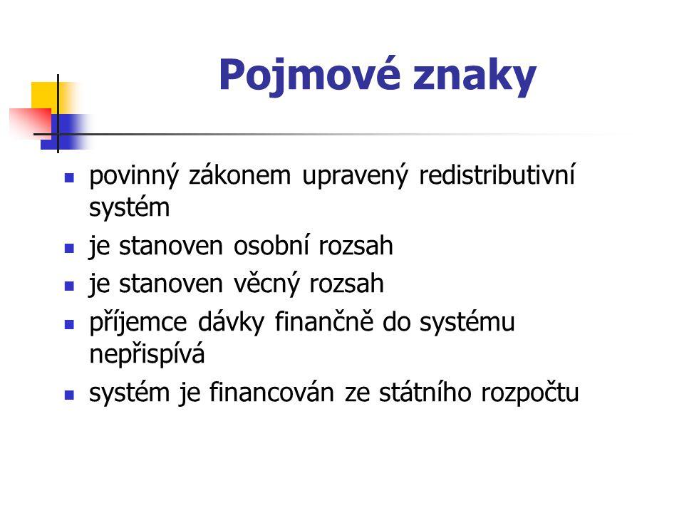 Pojmové znaky povinný zákonem upravený redistributivní systém