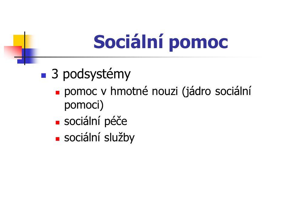 Sociální pomoc 3 podsystémy