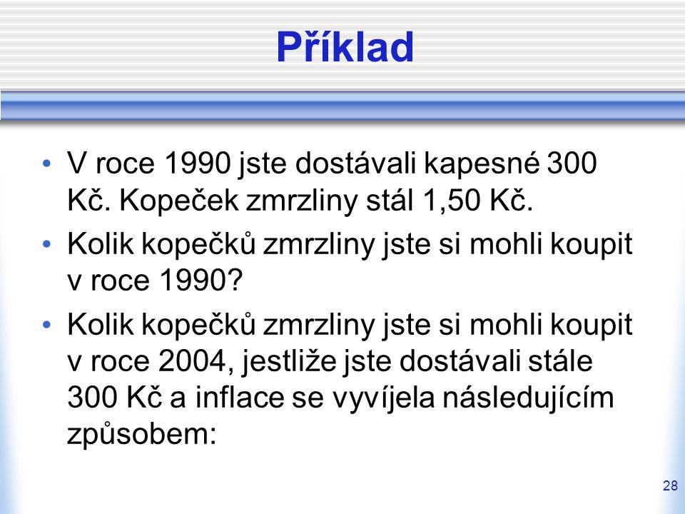 Příklad V roce 1990 jste dostávali kapesné 300 Kč. Kopeček zmrzliny stál 1,50 Kč. Kolik kopečků zmrzliny jste si mohli koupit v roce 1990