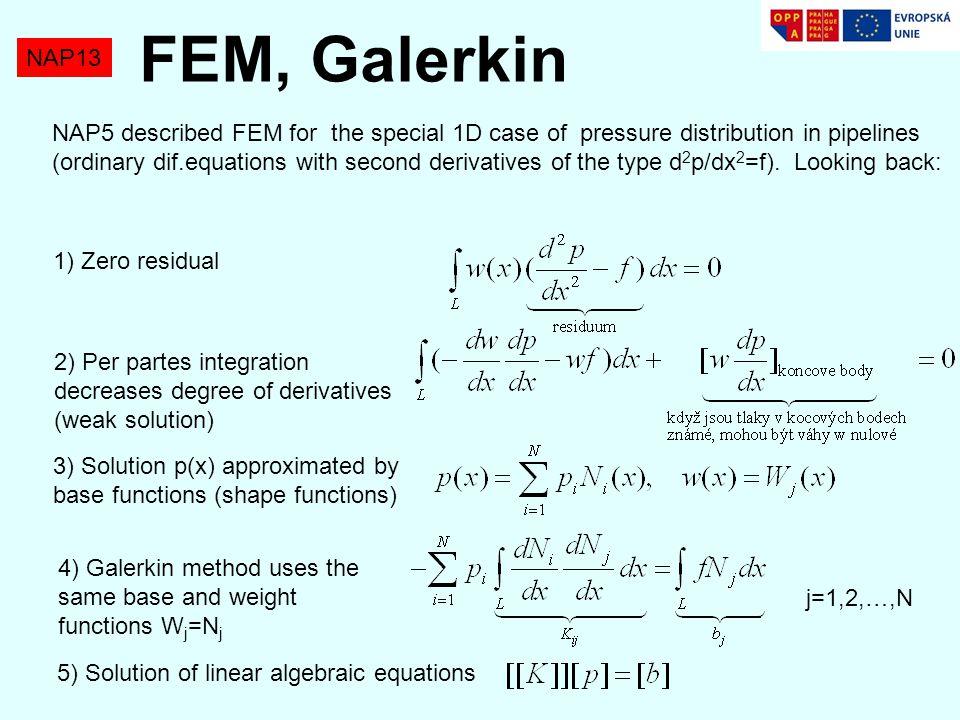 FEM, Galerkin NAP13.