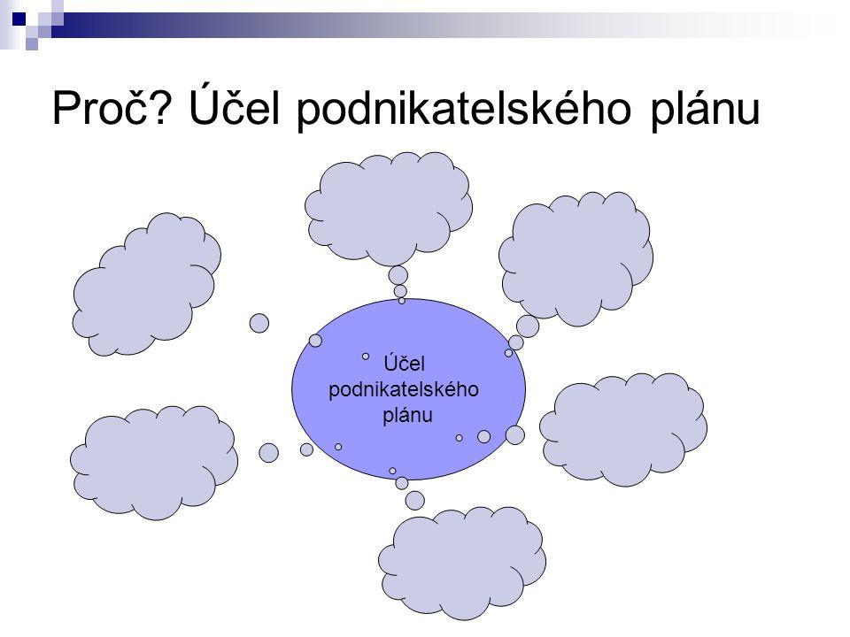 Proč Účel podnikatelského plánu