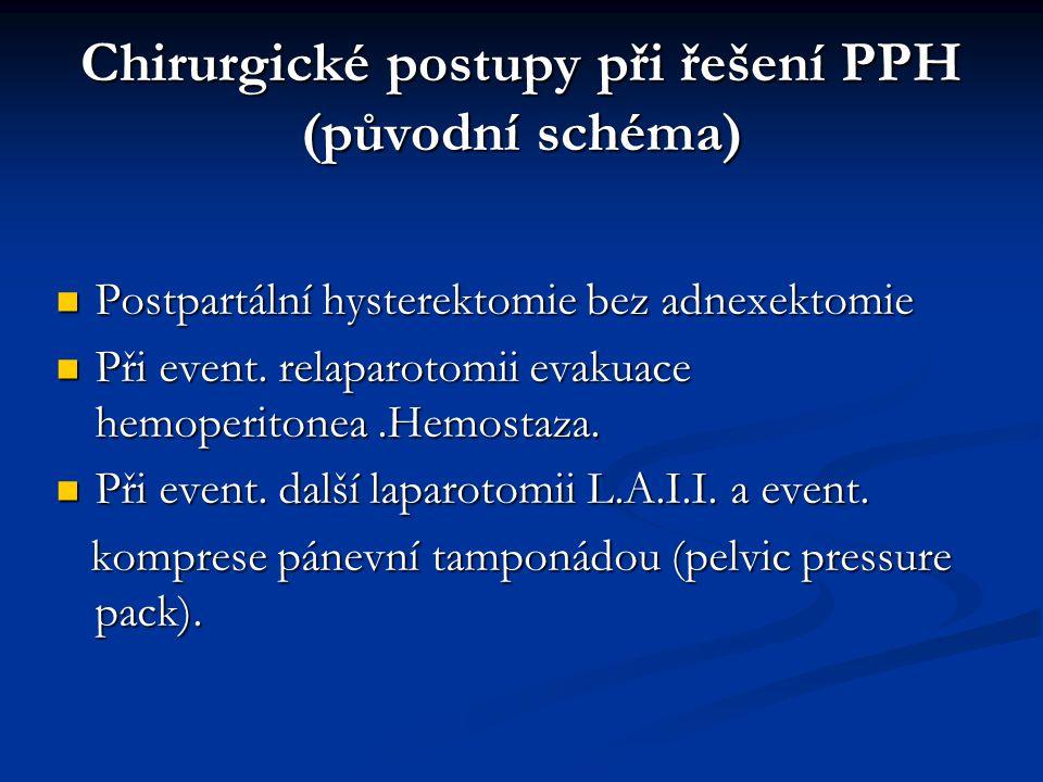 Chirurgické postupy při řešení PPH (původní schéma)