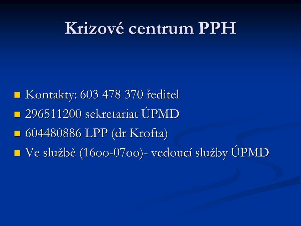Krizové centrum PPH Kontakty: 603 478 370 ředitel