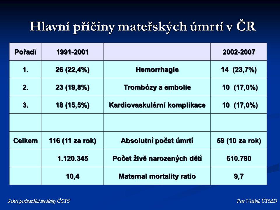 Hlavní příčiny mateřských úmrtí v ČR