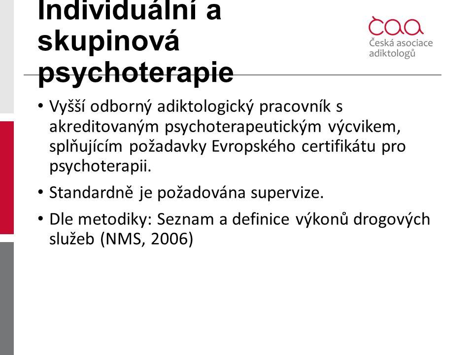 Individuální a skupinová psychoterapie