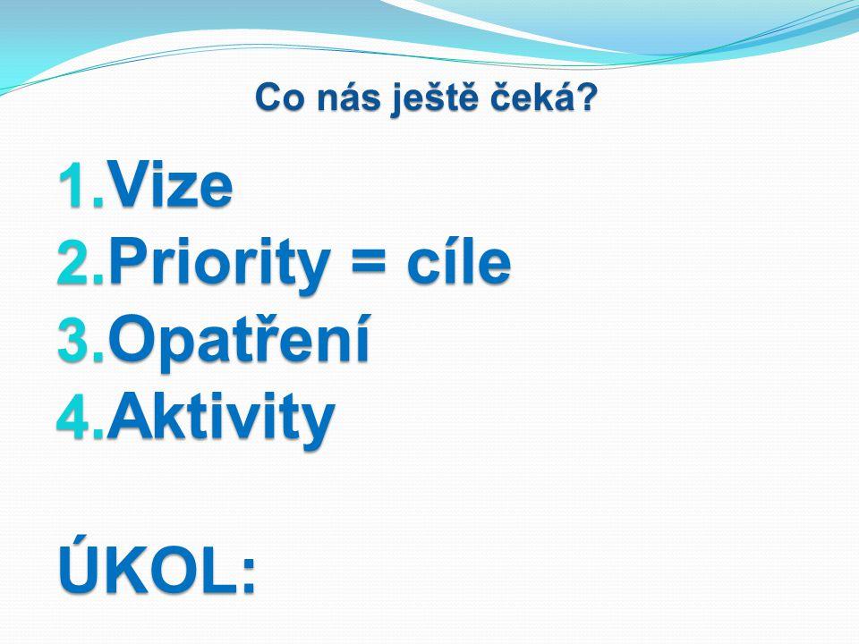 Co nás ještě čeká Vize Priority = cíle Opatření Aktivity ÚKOL: