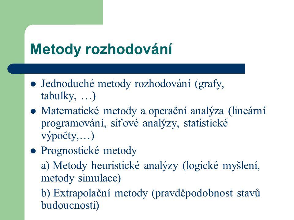 Metody rozhodování Jednoduché metody rozhodování (grafy, tabulky, …)