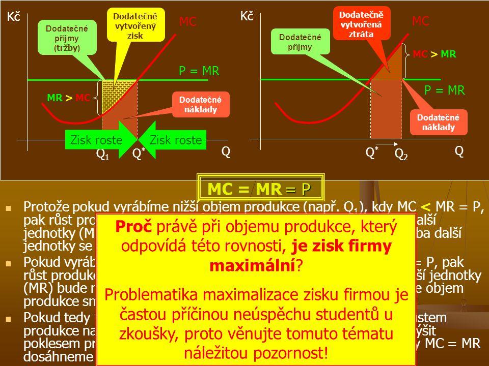 Optimální rozsah produkce
