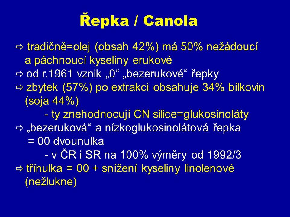 Řepka / Canola - ty znehodnocují CN silice=glukosinoláty