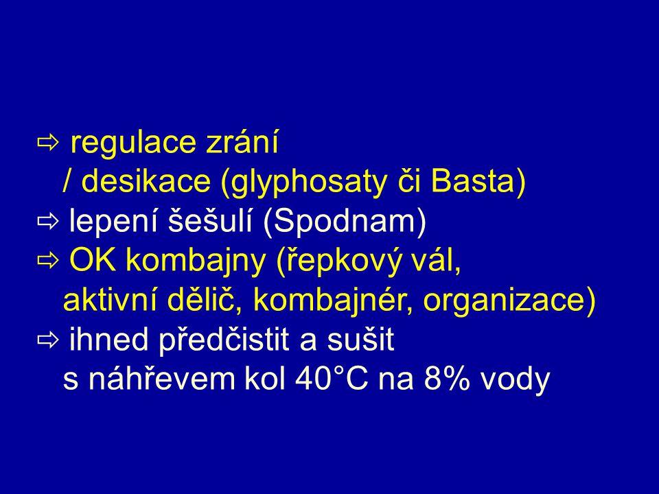  regulace zrání / desikace (glyphosaty či Basta)
