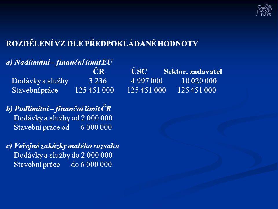 ROZDĚLENÍ VZ DLE PŘEDPOKLÁDANÉ HODNOTY a) Nadlimitní – finanční limit EU ČR ÚSC Sektor.