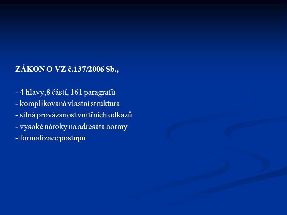 ZÁKON O VZ č.137/2006 Sb., - 4 hlavy,8 částí, 161 paragrafů. - komplikovaná vlastní struktura. - silná provázanost vnitřních odkazů.