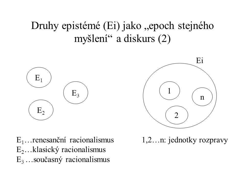 """Druhy epistémé (Ei) jako """"epoch stejného myšlení a diskurs (2)"""