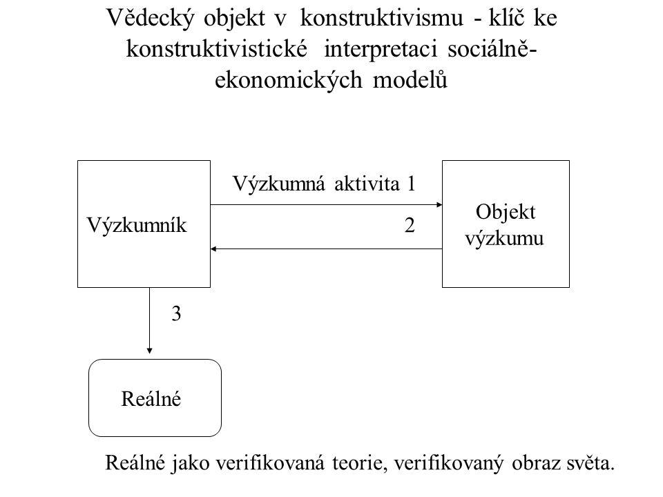 Vědecký objekt v konstruktivismu - klíč ke konstruktivistické interpretaci sociálně-ekonomických modelů