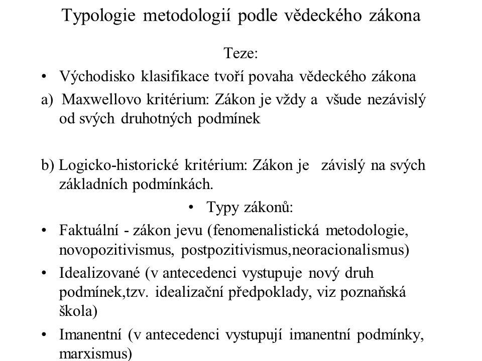 Typologie metodologií podle vědeckého zákona