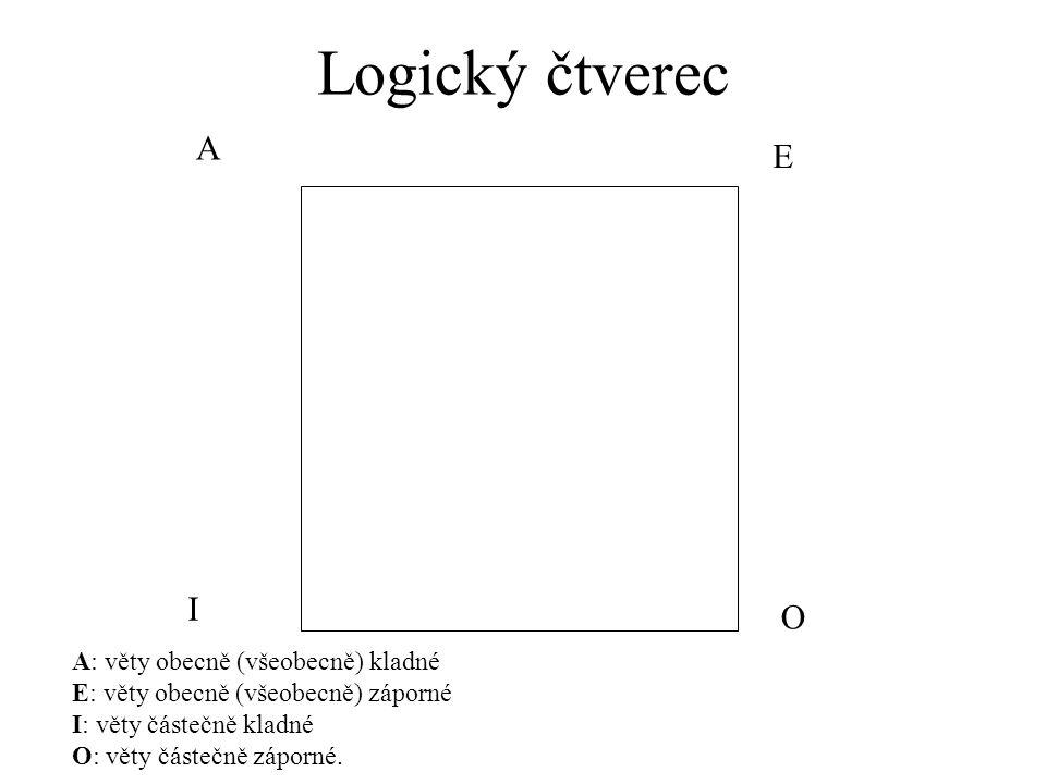 Logický čtverec A E I O A: věty obecně (všeobecně) kladné