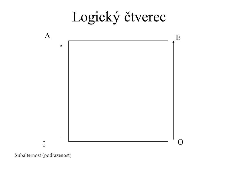 Logický čtverec A E O I Subalternost (podřazenost)