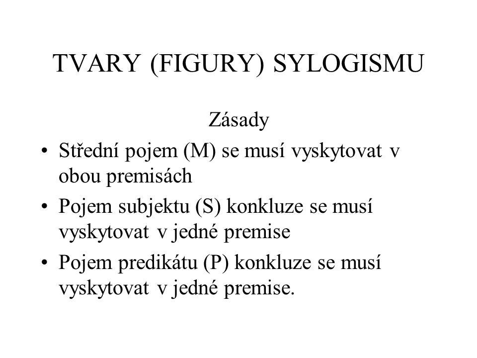 TVARY (FIGURY) SYLOGISMU