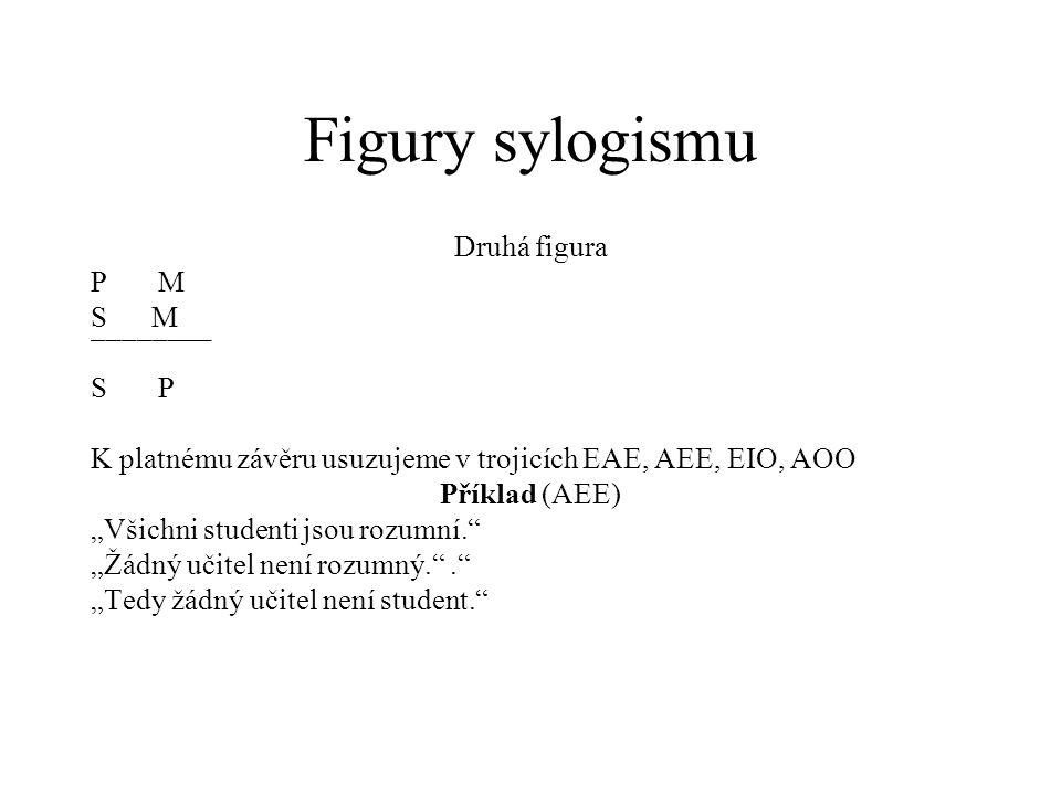 Figury sylogismu Druhá figura P M S M ¯¯¯¯¯¯¯¯ S P