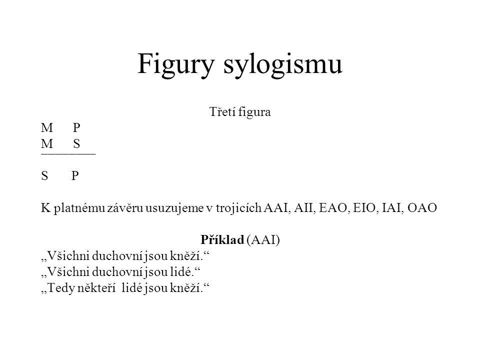 Figury sylogismu Třetí figura M P M S ¯¯¯¯¯¯¯¯ S P