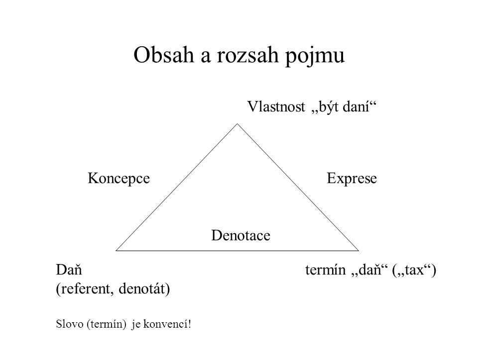 """Obsah a rozsah pojmu Vlastnost """"být daní Koncepce Exprese Denotace"""
