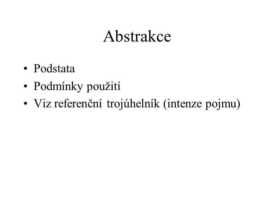 Abstrakce Podstata Podmínky použití