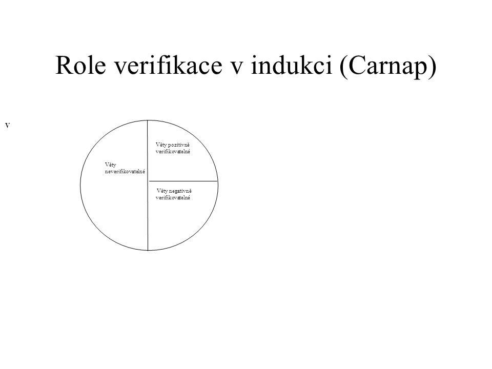 Role verifikace v indukci (Carnap)